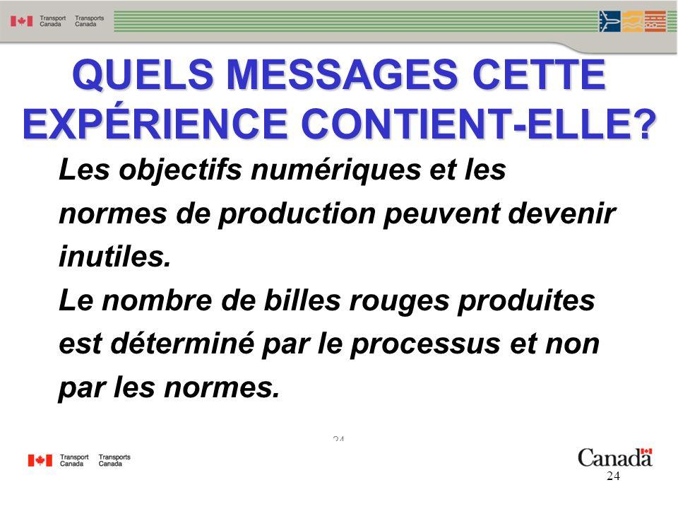 24 QUELS MESSAGES CETTE EXPÉRIENCE CONTIENT-ELLE? Les objectifs numériques et les normes de production peuvent devenir inutiles. Le nombre de billes r