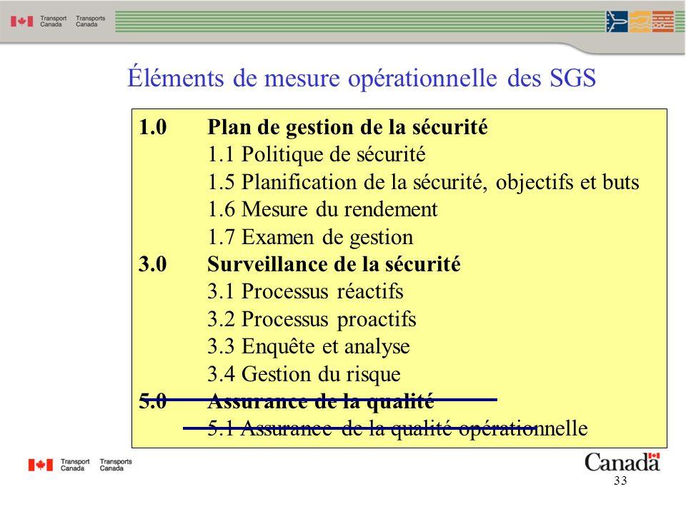 33 1.0Plan de gestion de la sécurité 1.1 Politique de sécurité 1.5 Planification de la sécurité, objectifs et buts 1.6 Mesure du rendement 1.7 Examen
