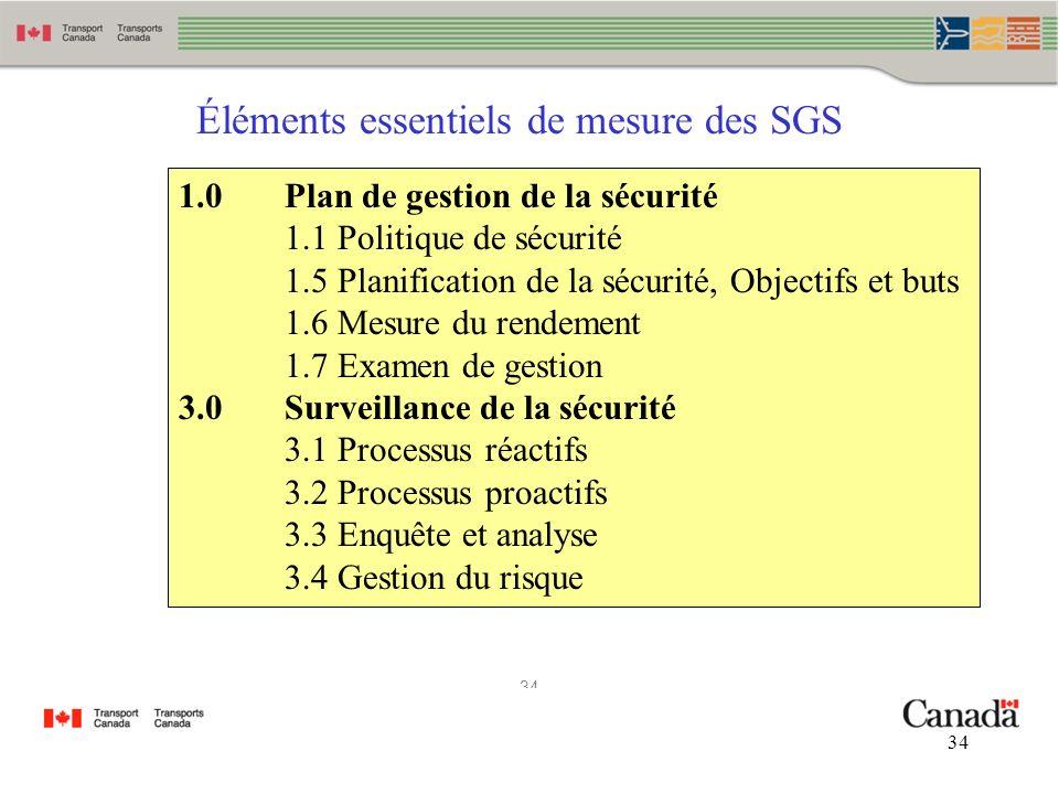 34 Éléments essentiels de mesure des SGS 1.0Plan de gestion de la sécurité 1.1 Politique de sécurité 1.5 Planification de la sécurité, Objectifs et bu