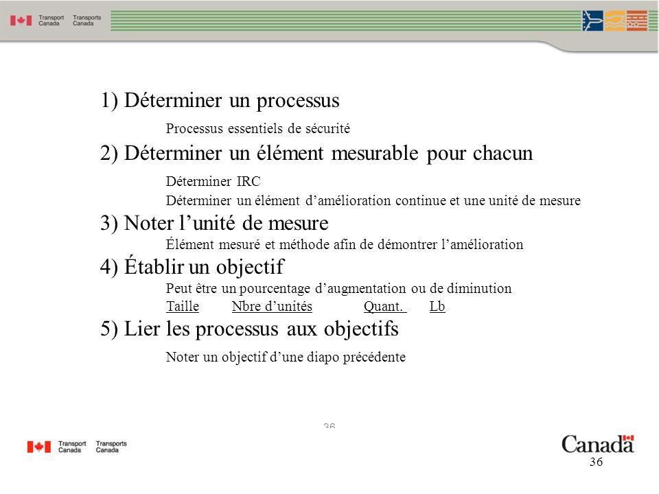36 1) Déterminer un processus Processus essentiels de sécurité 2) Déterminer un élément mesurable pour chacun Déterminer IRC Déterminer un élément dam