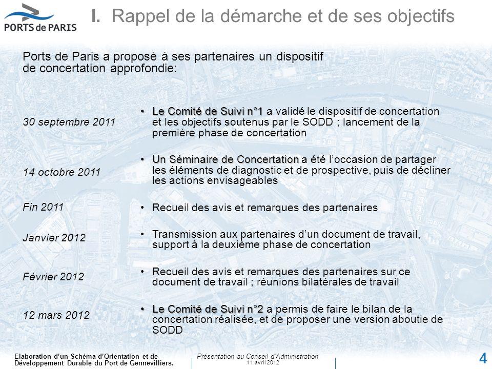 Elaboration dun Schéma dOrientation et de Développement Durable du Port de Gennevilliers. Présentation au Conseil dAdministration 11 avril 2012 4 I. R