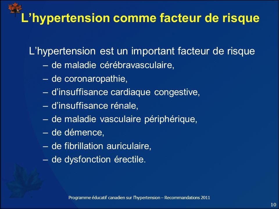 10 Programme éducatif canadien sur lhypertension – Recommandations 2011 Lhypertension est un important facteur de risque –de maladie cérébravasculaire