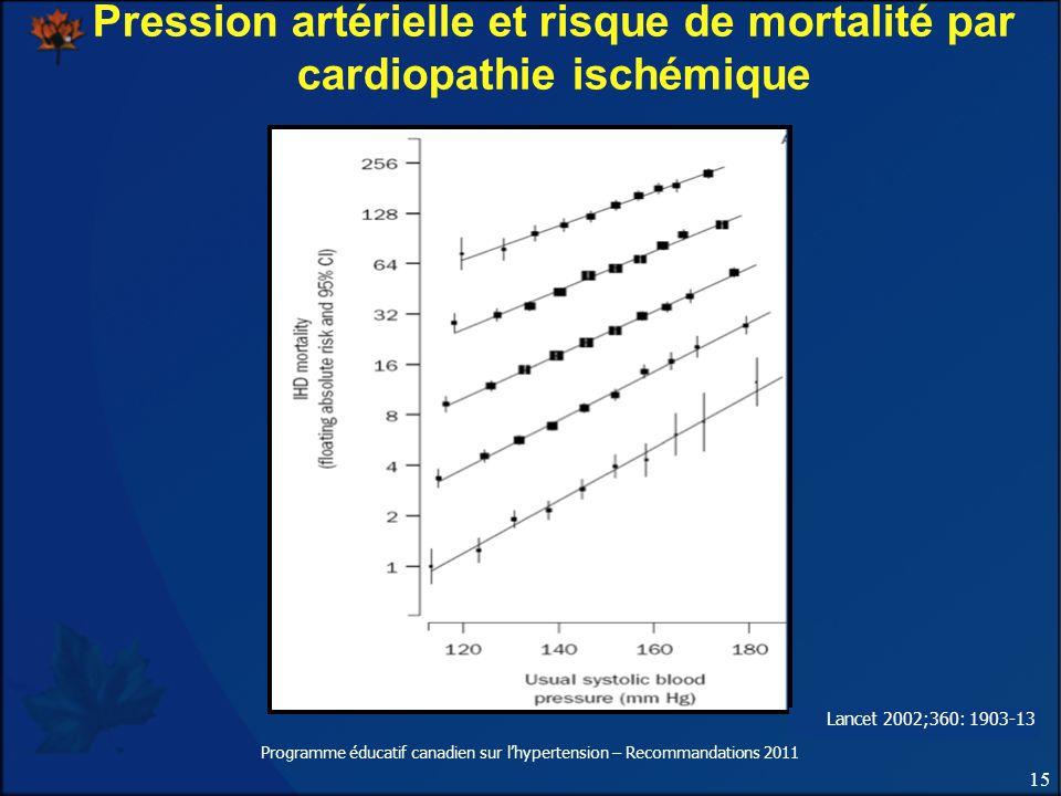 15 Programme éducatif canadien sur lhypertension – Recommandations 2011 Pression artérielle et risque de mortalité par cardiopathie ischémique Lancet
