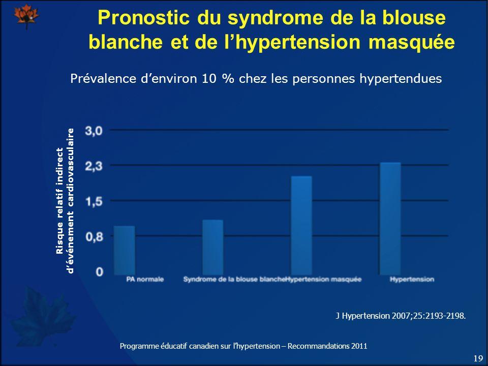 19 Programme éducatif canadien sur lhypertension – Recommandations 2011 Pronostic du syndrome de la blouse blanche et de lhypertension masquée J Hyper