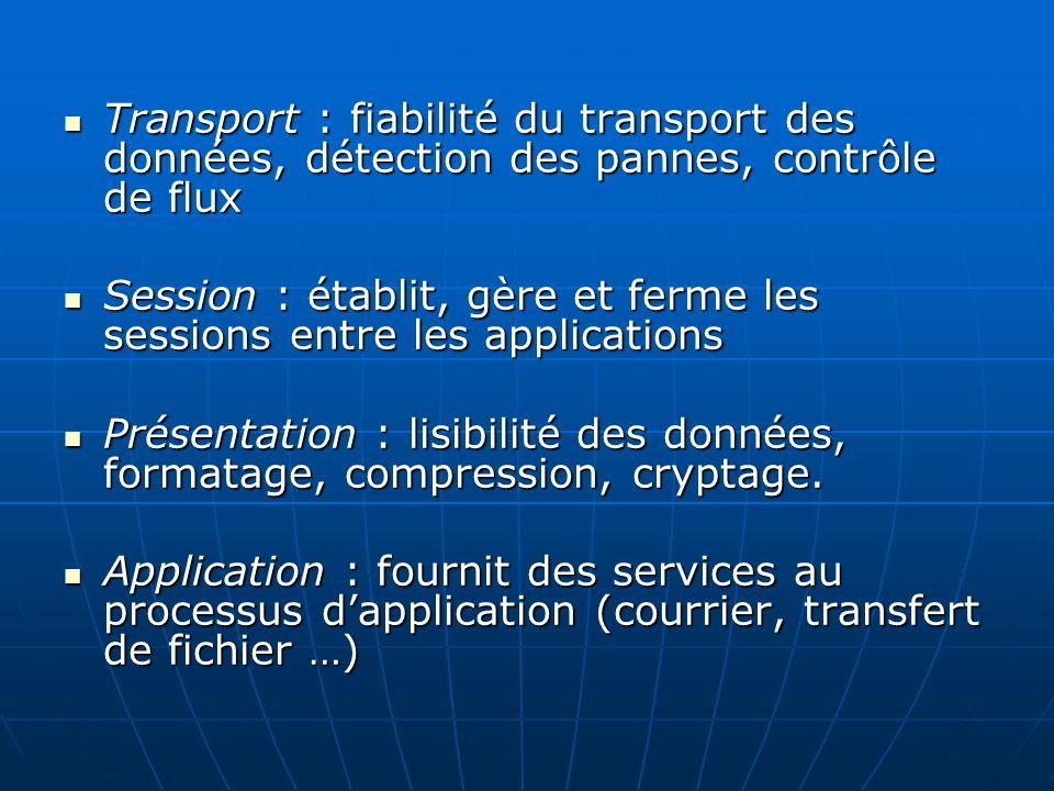 Transport : fiabilité du transport des données, détection des pannes, contrôle de flux Transport : fiabilité du transport des données, détection des p