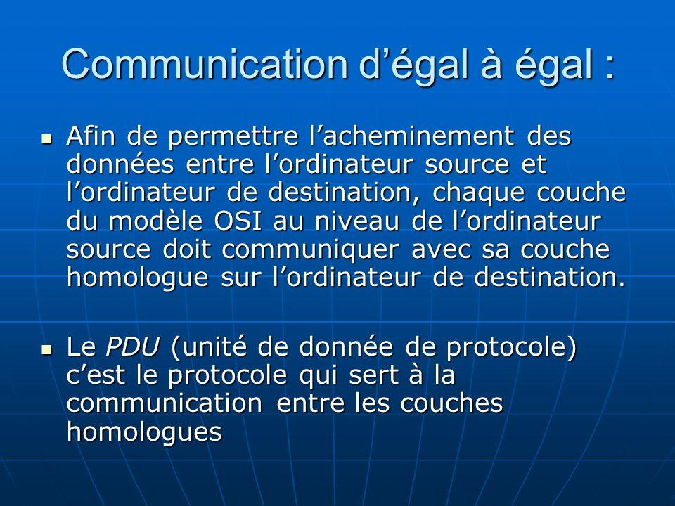 Communication dégal à égal : Afin de permettre lacheminement des données entre lordinateur source et lordinateur de destination, chaque couche du modè