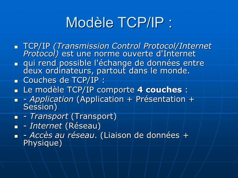 Modèle TCP/IP : TCP/IP (Transmission Control Protocol/Internet Protocol) est une norme ouverte d'Internet TCP/IP (Transmission Control Protocol/Intern