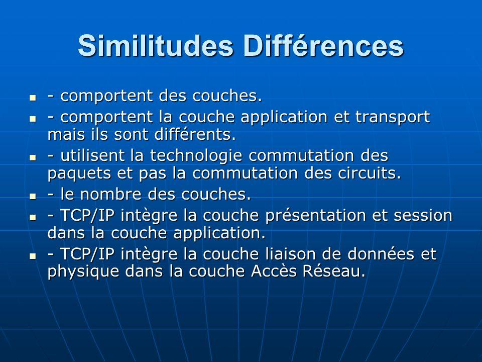 Similitudes Différences - comportent des couches. - comportent des couches. - comportent la couche application et transport mais ils sont différents.