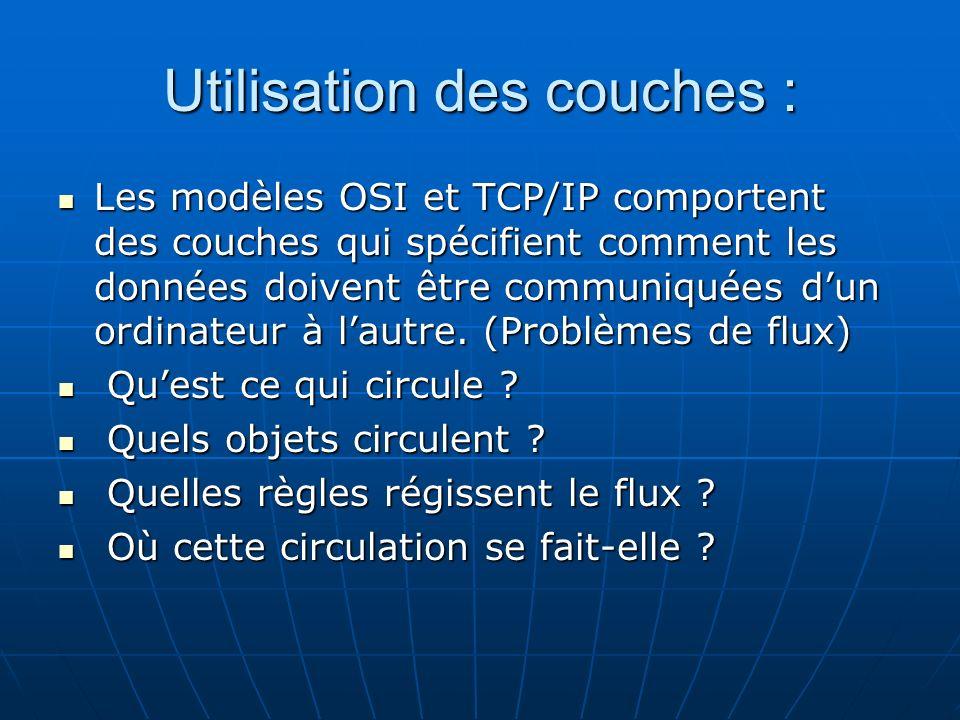 Utilisation des couches : Les modèles OSI et TCP/IP comportent des couches qui spécifient comment les données doivent être communiquées dun ordinateur