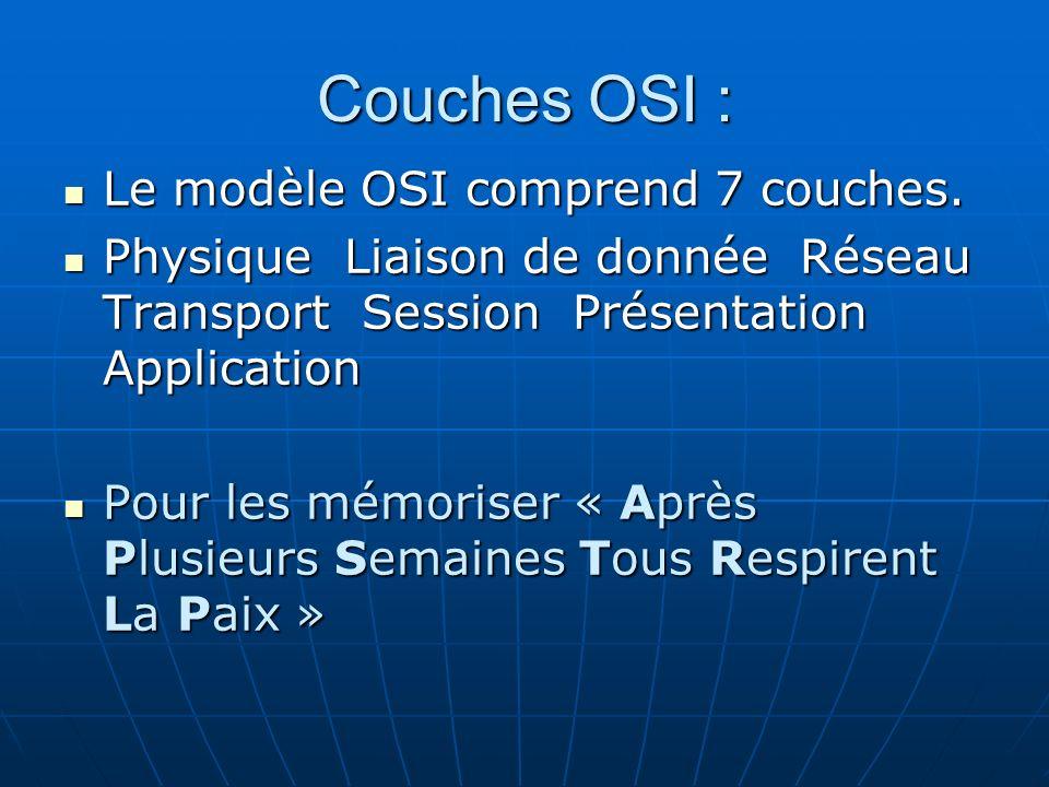 Couches OSI : Le modèle OSI comprend 7 couches. Le modèle OSI comprend 7 couches. Physique Liaison de donnée Réseau Transport Session Présentation App