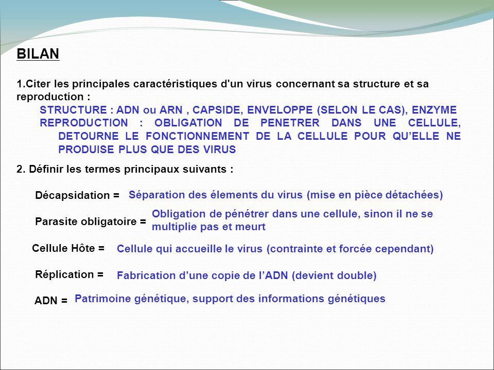 BILAN 1.Citer les principales caractéristiques d'un virus concernant sa structure et sa reproduction : 2. Définir les termes principaux suivants : Déc