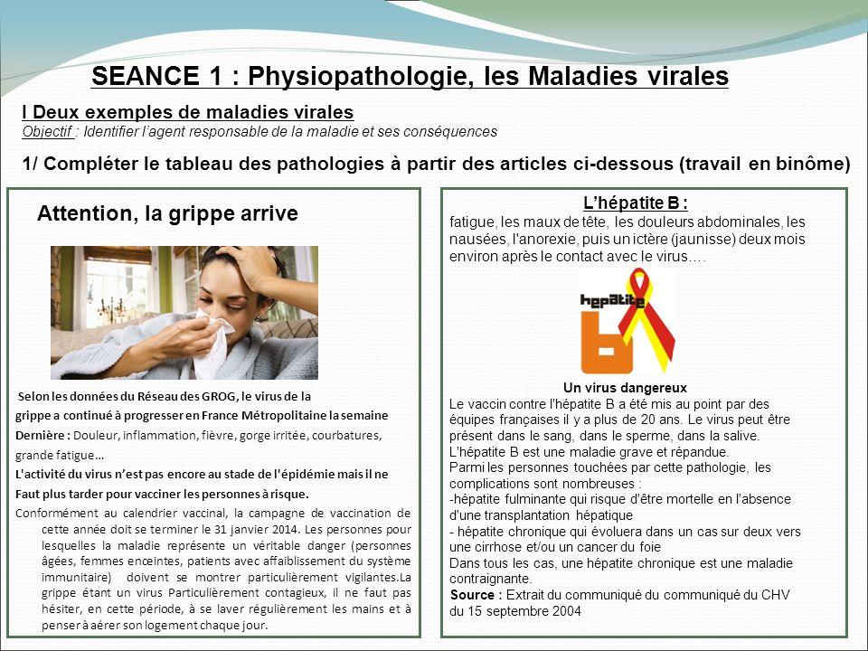 Selon les données du Réseau des GROG, le virus de la grippe a continué à progresser en France Métropolitaine la semaine Dernière : Douleur, inflammati
