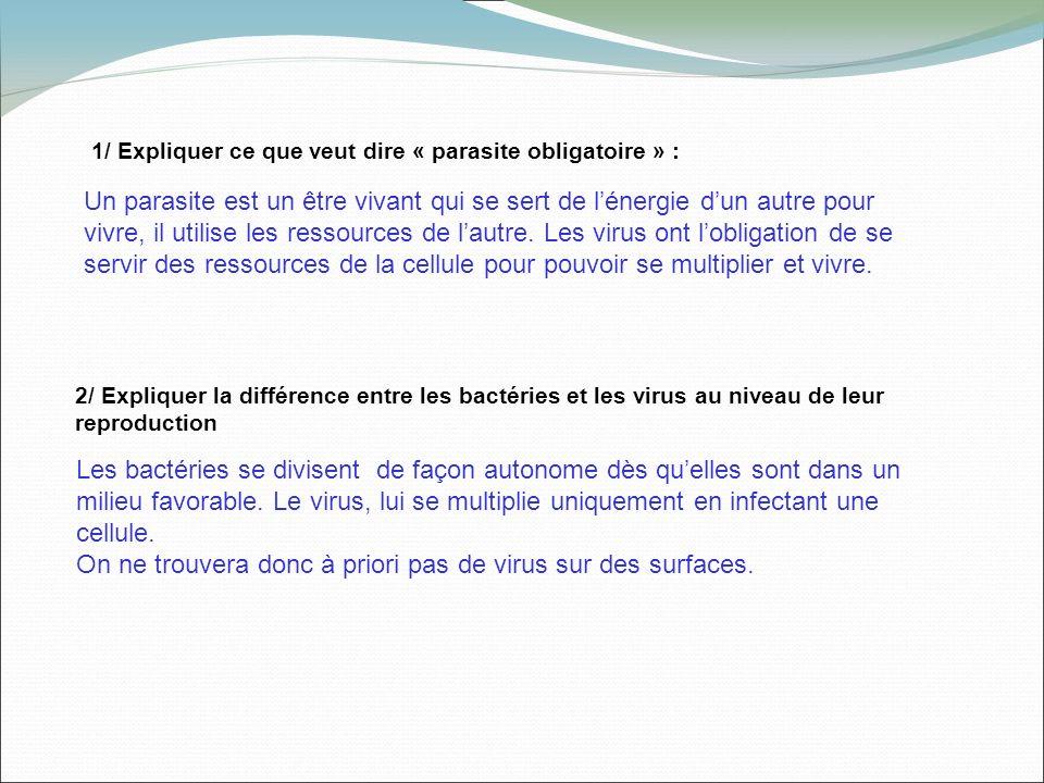 V les étapes de la reproduction dun virus Objectif : Caractériser les étapes de la reproduction dun virus