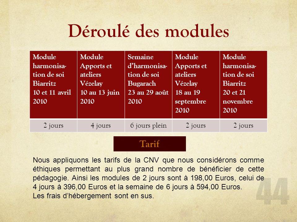 Déroulé des modules Module harmonisa- tion de soi Biarritz 10 et 11 avril 2010 Module Apports et ateliers Vézelay 10 au 13 juin 2010 Semaine dharmonisa- tion de soi Bugarach 23 au 29 août 2010 Module Apports et ateliers Vézelay 18 au 19 septembre 2010 Module harmonisa- tion de soi Biarritz 20 et 21 novembre 2010 2 jours4 jours6 jours plein2 jours Nous appliquons les tarifs de la CNV que nous considérons comme éthiques permettant au plus grand nombre de bénéficier de cette pédagogie.