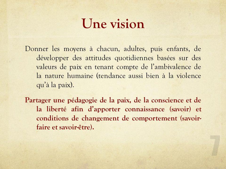 Une vision 1- Incarner le changement que nous avons besoin dopérer pour notre société en mutation.