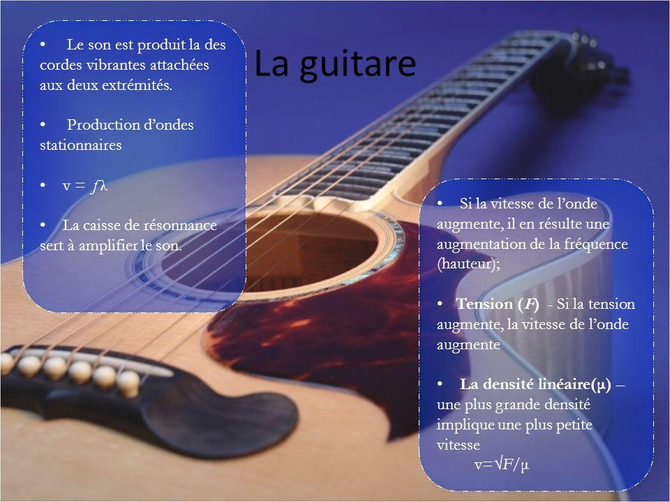 La guitare Le son est produit la des cordes vibrantes attachées aux deux extrémités. Production dondes stationnaires v = ƒλ La caisse de résonnance se