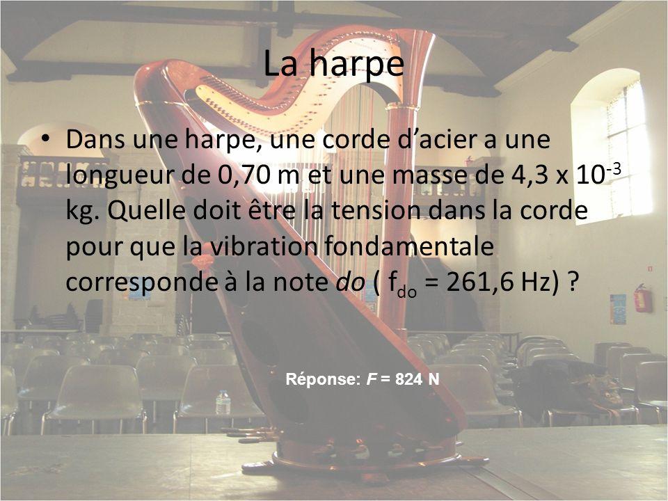 La harpe Dans une harpe, une corde dacier a une longueur de 0,70 m et une masse de 4,3 x 10 -3 kg. Quelle doit être la tension dans la corde pour que