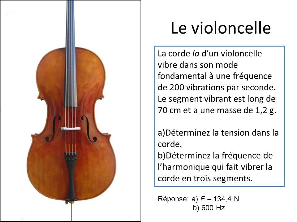 Le violoncelle La corde la dun violoncelle vibre dans son mode fondamental à une fréquence de 200 vibrations par seconde. Le segment vibrant est long