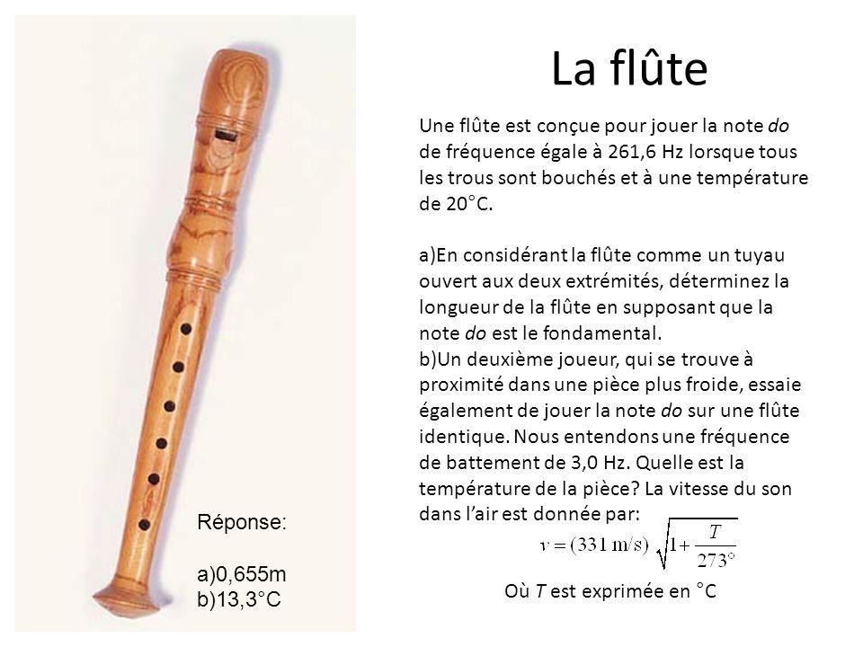 La flûte Une flûte est conçue pour jouer la note do de fréquence égale à 261,6 Hz lorsque tous les trous sont bouchés et à une température de 20°C. a)