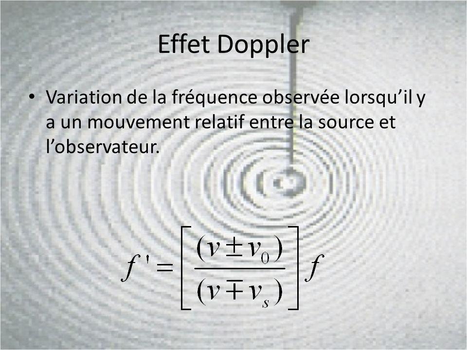 Effet Doppler Variation de la fréquence observée lorsquil y a un mouvement relatif entre la source et lobservateur.