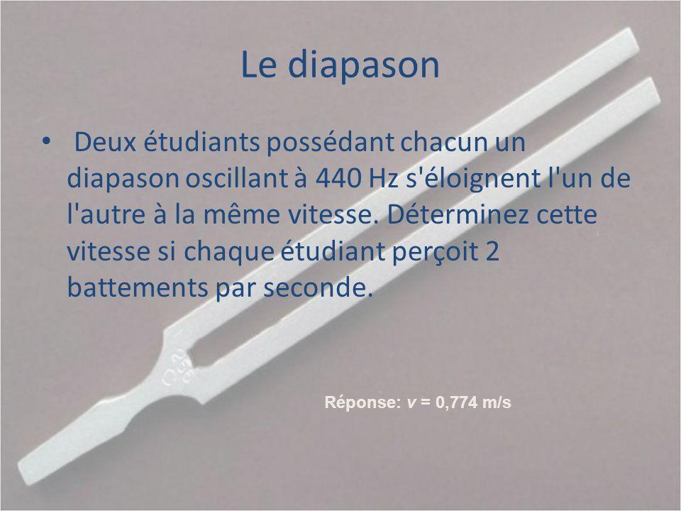 Le diapason Deux étudiants possédant chacun un diapason oscillant à 440 Hz s'éloignent l'un de l'autre à la même vitesse. Déterminez cette vitesse si