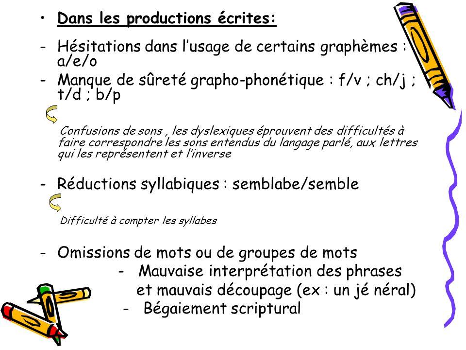 Signes observables chez les enfants dyslexiques A la lecture: -Confusion de phonèmes : a/an ; s/ch ; u/ou -Inversion de phonèmes dans la syllabe : or/