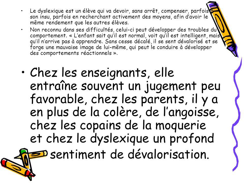 Signes observables chez les enfants dyslexiques A la lecture: -Confusion de phonèmes : a/an ; s/ch ; u/ou -Inversion de phonèmes dans la syllabe : or/ro ; cri/cir -Adjonction dun phonème : ordeur ; cramenbert -Omission dun phonème : arbe ; orde -Troubles devant des lettres aux gaphies voisines : i/l ; h/b -Troubles devant des lettres semblables par rotation : p/q ; b/d -Mauvaise acquisition des règles de prononciation concernant le C, le G et le S -Contaminations : chauffeur/faucheur ; incident/incendie ; parquet/paquet ; réseau/raison -Lenteur du déchiffrage et non respect des pauses indiquées