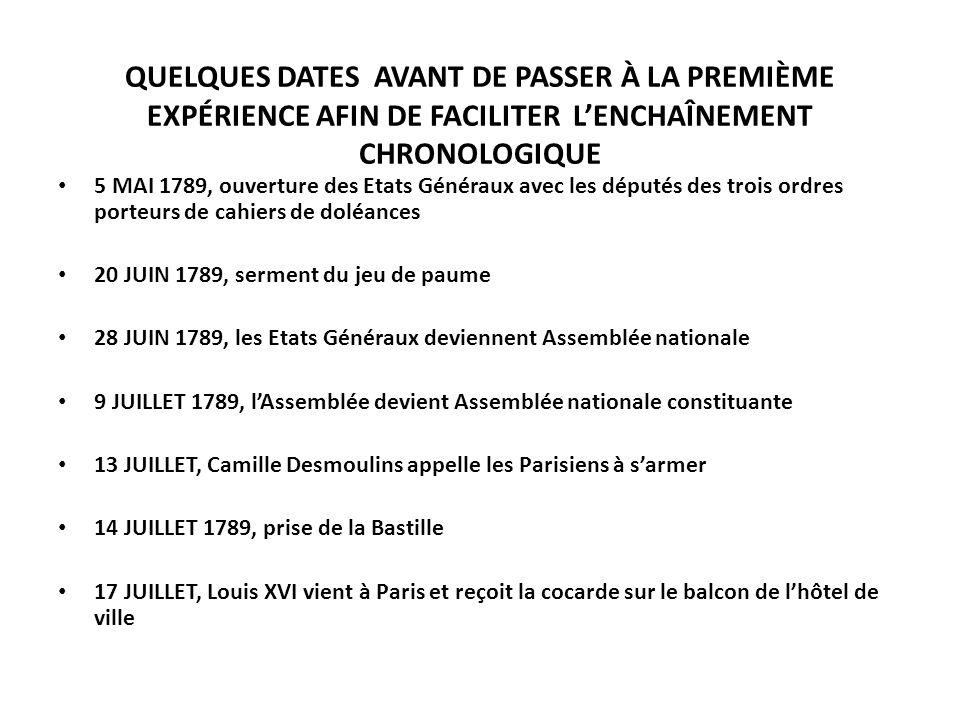 QUELQUES DATES AVANT DE PASSER À LA PREMIÈME EXPÉRIENCE AFIN DE FACILITER LENCHAÎNEMENT CHRONOLOGIQUE 5 MAI 1789, ouverture des Etats Généraux avec le