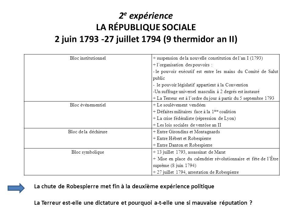 2 e expérience LA RÉPUBLIQUE SOCIALE 2 juin 1793 -27 juillet 1794 (9 thermidor an II) Bloc institutionnel + suspension de la nouvelle constitution de