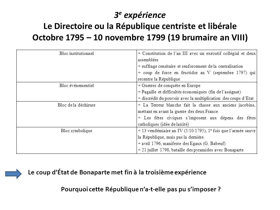 3 e expérience Le Directoire ou la République centriste et libérale Octobre 1795 – 10 novembre 1799 (19 brumaire an VIII) Bloc institutionnel + Consti