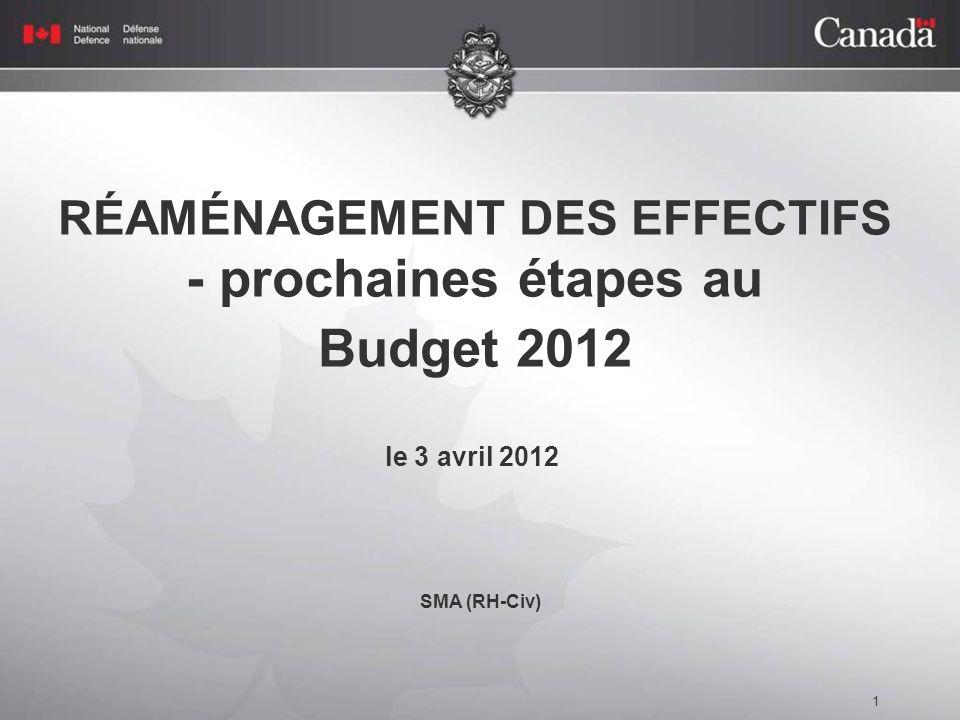 1 RÉAMÉNAGEMENT DES EFFECTIFS - prochaines étapes au Budget 2012 le 3 avril 2012 SMA (RH-Civ)