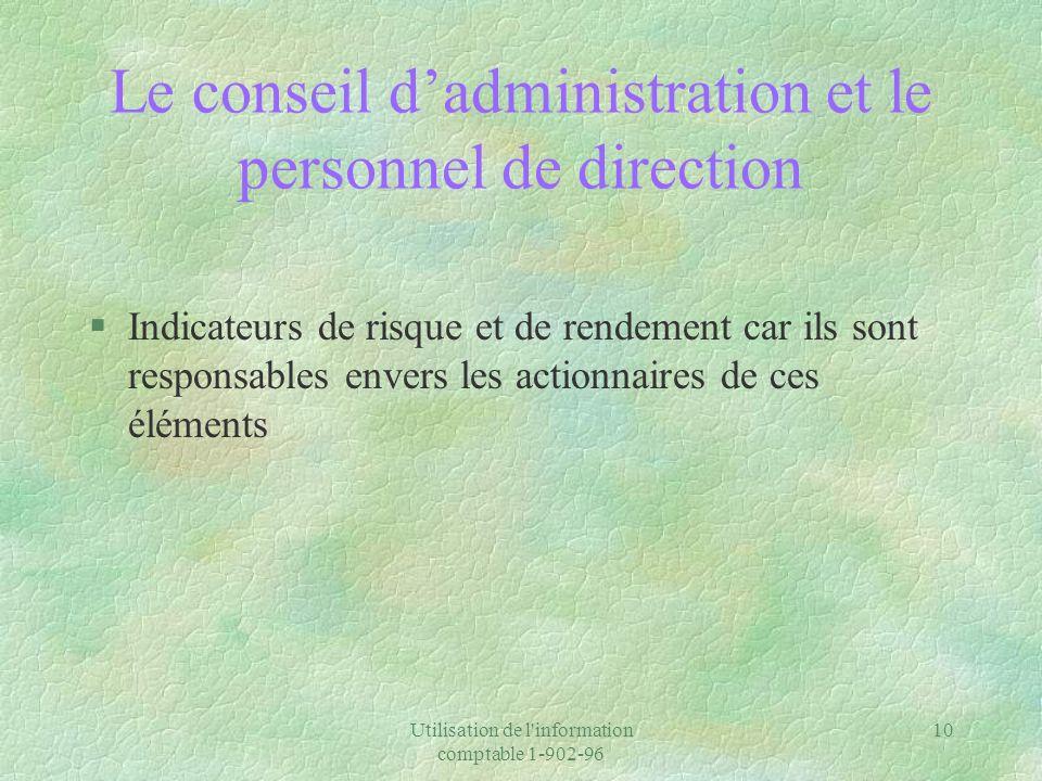 Utilisation de l'information comptable 1-902-96 10 Le conseil dadministration et le personnel de direction §Indicateurs de risque et de rendement car