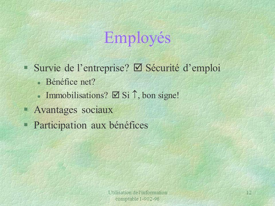 Utilisation de l'information comptable 1-902-96 12 Employés §Survie de lentreprise? Sécurité demploi l Bénéfice net? l Immobilisations? Si, bon signe!