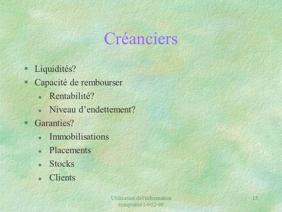 Utilisation de l information comptable 1-902-96 15 Créanciers §Liquidités.