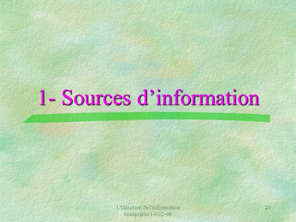 Utilisation de l information comptable 1-902-96 20 1- Sources dinformation