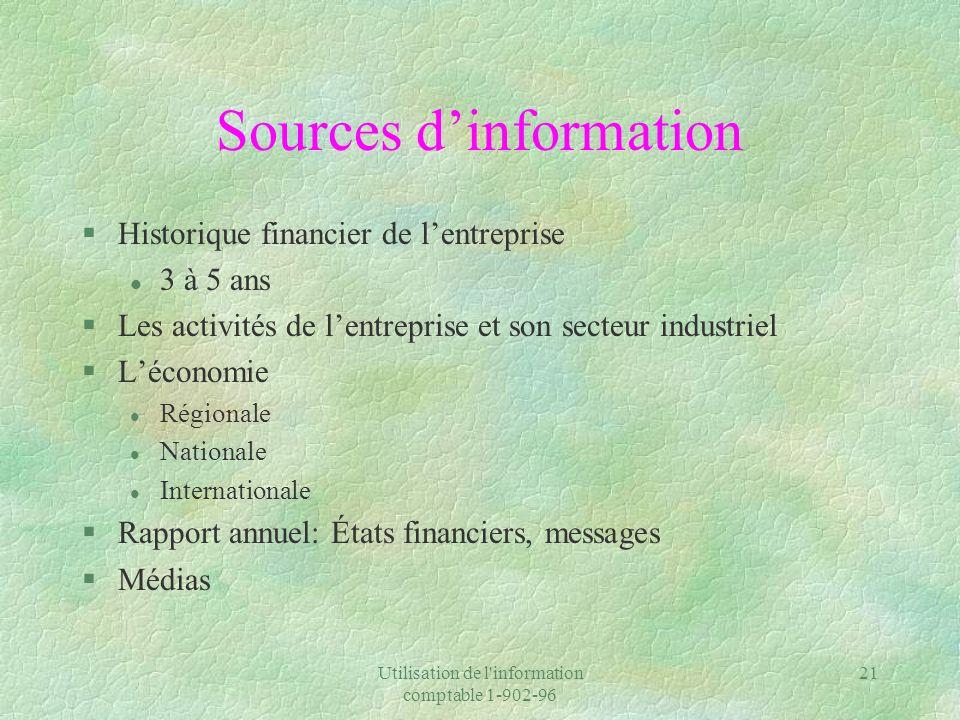 Utilisation de l'information comptable 1-902-96 21 Sources dinformation §Historique financier de lentreprise l 3 à 5 ans §Les activités de lentreprise
