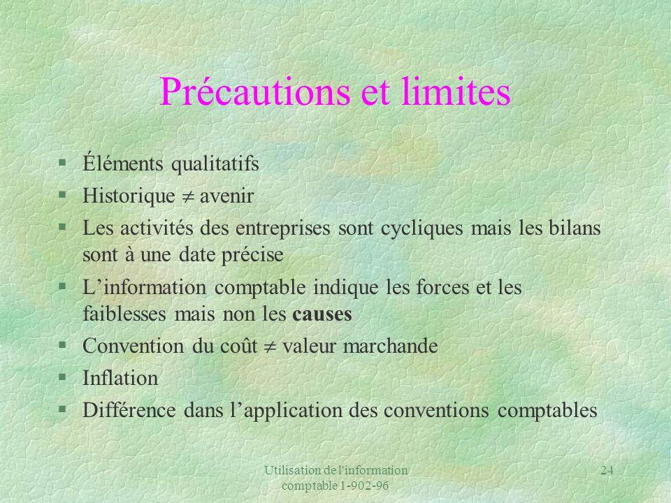Utilisation de l'information comptable 1-902-96 24 Précautions et limites §Éléments qualitatifs §Historique avenir §Les activités des entreprises sont