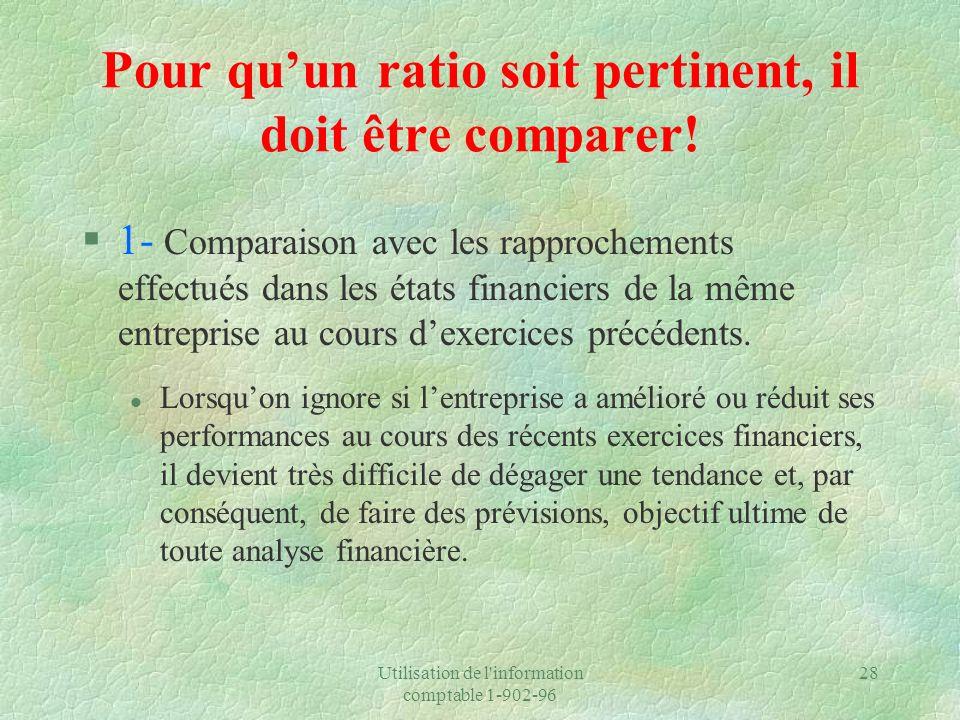 Utilisation de l information comptable 1-902-96 28 Pour quun ratio soit pertinent, il doit être comparer.