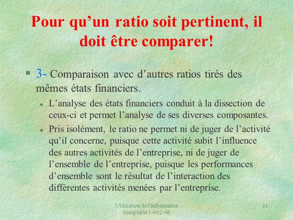 Utilisation de l'information comptable 1-902-96 31 Pour quun ratio soit pertinent, il doit être comparer! §3- Comparaison avec dautres ratios tirés de