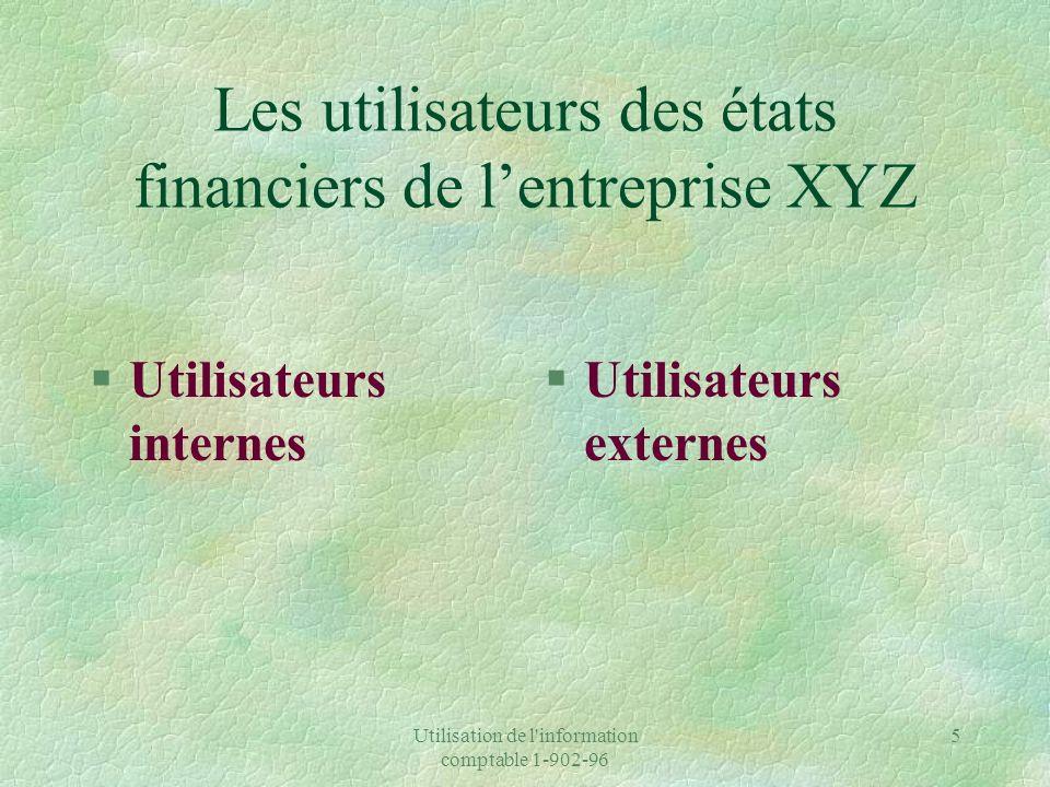 Utilisation de l'information comptable 1-902-96 5 Les utilisateurs des états financiers de lentreprise XYZ §Utilisateurs internes §Utilisateurs extern