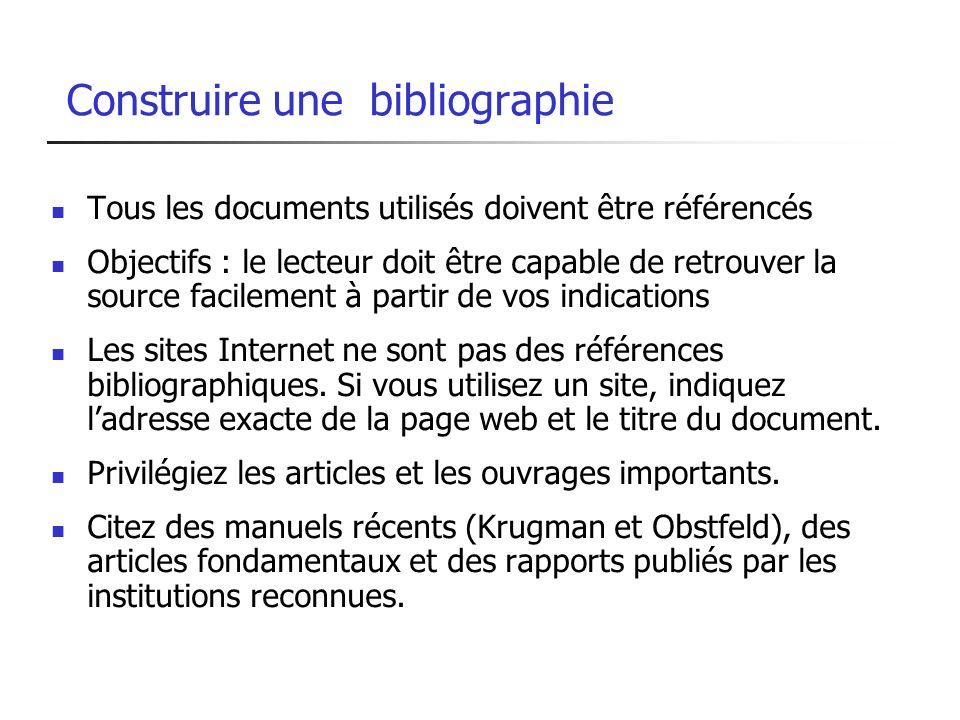 Construire une bibliographie Tous les documents utilisés doivent être référencés Objectifs : le lecteur doit être capable de retrouver la source facilement à partir de vos indications Les sites Internet ne sont pas des références bibliographiques.