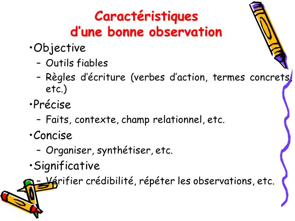Caractéristiques dune bonne observation Objective –Outils fiables –Règles décriture (verbes daction, termes concrets, etc.) Précise –Faits, contexte, champ relationnel, etc.