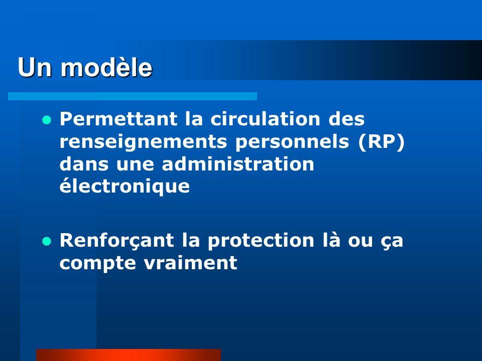 Un modèle Permettant la circulation des renseignements personnels (RP) dans une administration électronique Renforçant la protection là ou ça compte vraiment