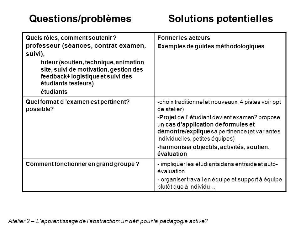 Quels rôles, comment soutenir ? professeur (séances, contrat examen, suivi), tuteur (soutien, technique, animation site, suivi de motivation, gestion