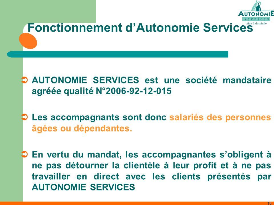15 Fonctionnement dAutonomie Services AUTONOMIE SERVICES est une société mandataire agréée qualité N°2006-92-12-015 Les accompagnants sont donc salari