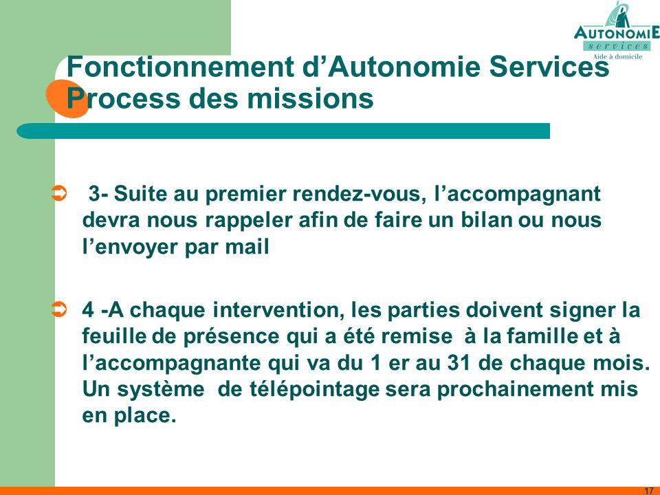 17 Fonctionnement dAutonomie Services Process des missions 3- Suite au premier rendez-vous, laccompagnant devra nous rappeler afin de faire un bilan o