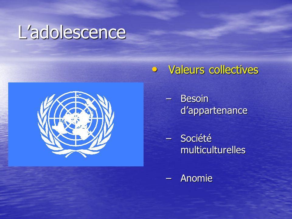 Ladolescence Valeurs collectives Valeurs collectives –Besoin dappartenance –Société multiculturelles –Anomie
