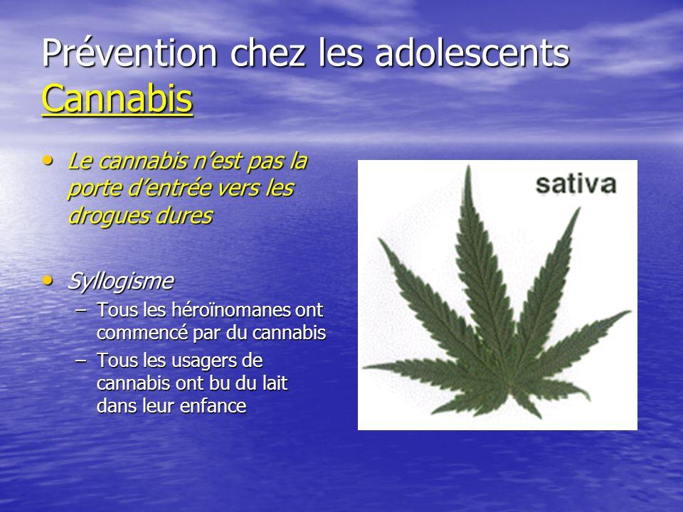 Prévention chez les adolescents Cannabis Le cannabis nest pas la porte dentrée vers les drogues dures Le cannabis nest pas la porte dentrée vers les drogues dures Syllogisme Syllogisme –Tous les héroïnomanes ont commencé par du cannabis –Tous les usagers de cannabis ont bu du lait dans leur enfance