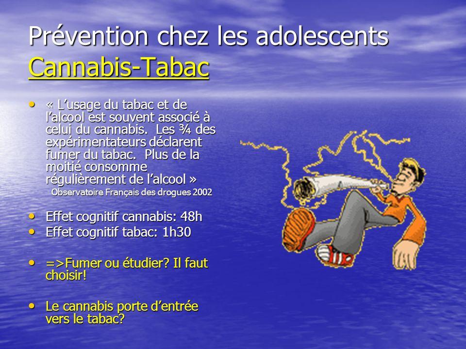 Prévention chez les adolescents Cannabis-Tabac « Lusage du tabac et de lalcool est souvent associé à celui du cannabis.
