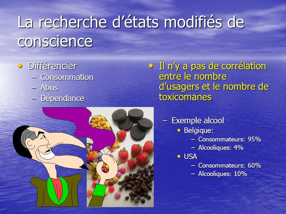 La recherche détats modifiés de conscience Une toxicomanie découle de la conjonction de Une toxicomanie découle de la conjonction de –La présence dune substance –La vulnérabilité du sujet –Une situation donnée